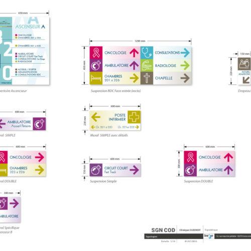 Charte signalétique directionnelle pour une clinique à Paris