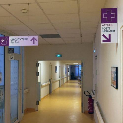 Signalétique suspendue et drapeau pour une clinique à Paris