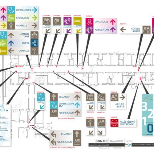 Plan d'implation de la signalétique directionnelle pour une clinique à Paris